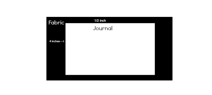 Journal Diagram